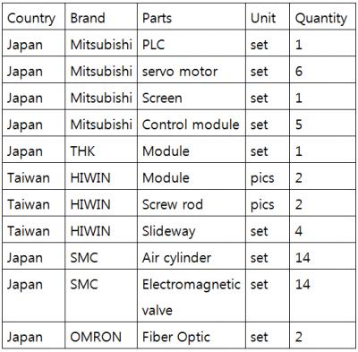 machine parts brand